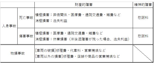 ブログ表.png